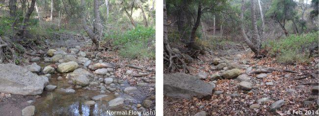 San Roque Creek Comparison