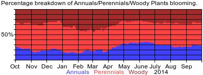 Percent2014